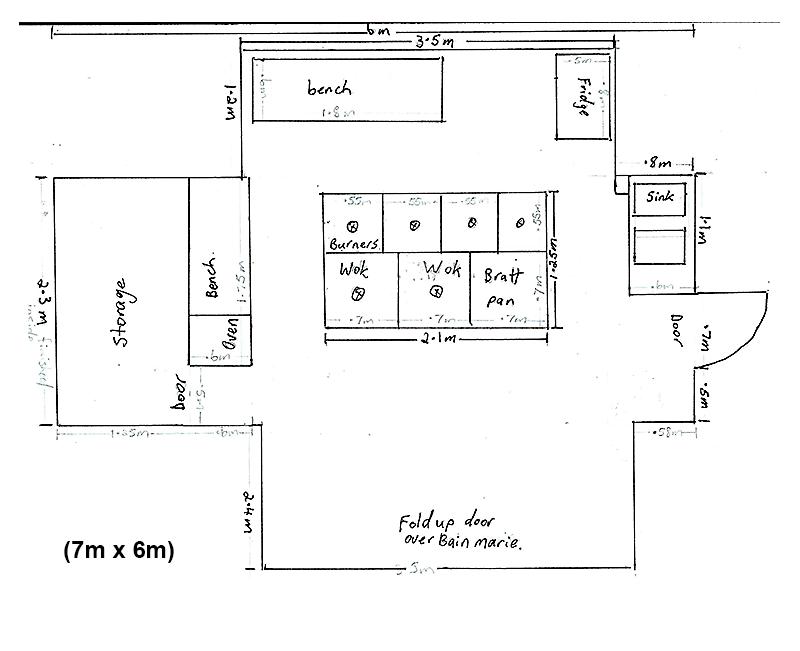 large-setup-diagram